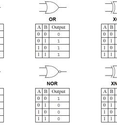 ladder logic diagram nand gate [ 1190 x 708 Pixel ]