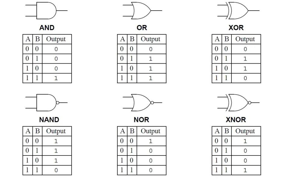 medium resolution of ladder logic diagram nand gate
