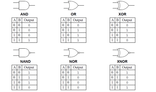 small resolution of ladder logic diagram nand gate