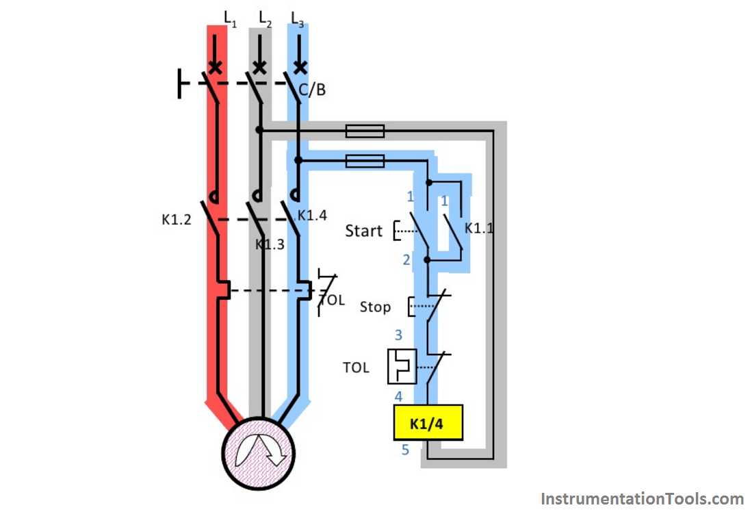 hight resolution of motor dol starter