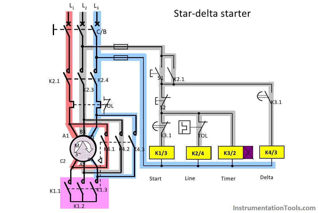 star delta control circuit diagram vw golf mk4 stereo wiring electrical motor starter circuits instrumentation tools
