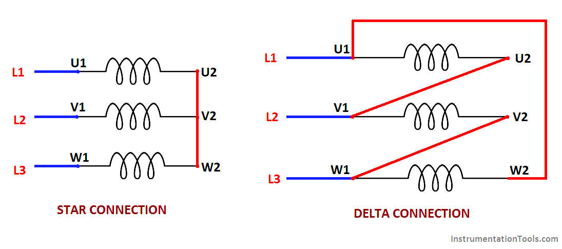 plc star delta starter wiring diagram l14 30p to l6 30r program for motor ladder logics winding and connections