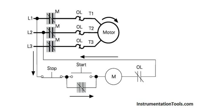 plc program for motor starter  plc motor control circuit