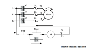 PLC Program for Motor Starter Instrumentation Tools