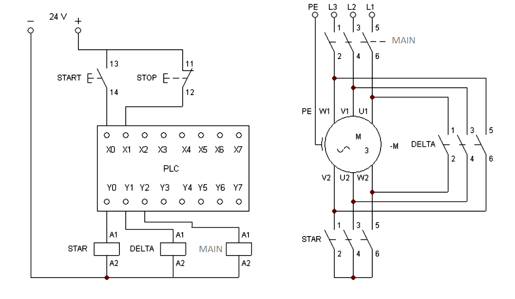 wiring diagram of wye delta motor control 12v car plug plc program for star starter instrumentation tools