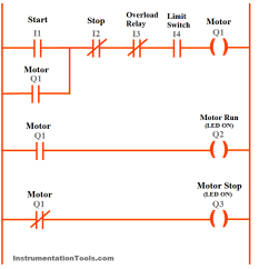 Ladder Wiring Diagram Single Phase Ac Motor Starter Plc Program For Instrumentation Tools