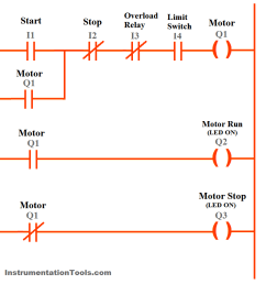 plc program for motor starter plc motor control circuit example image showing a sample ladder diagram for a motor control circuit [ 1254 x 802 Pixel ]