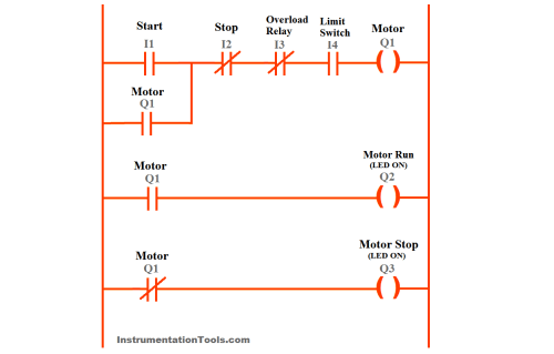 small resolution of plc program for motor starter plc motor control circuit example image showing a sample ladder diagram for a motor control circuit