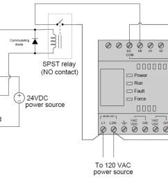 plc relay wiring diagram [ 1281 x 626 Pixel ]
