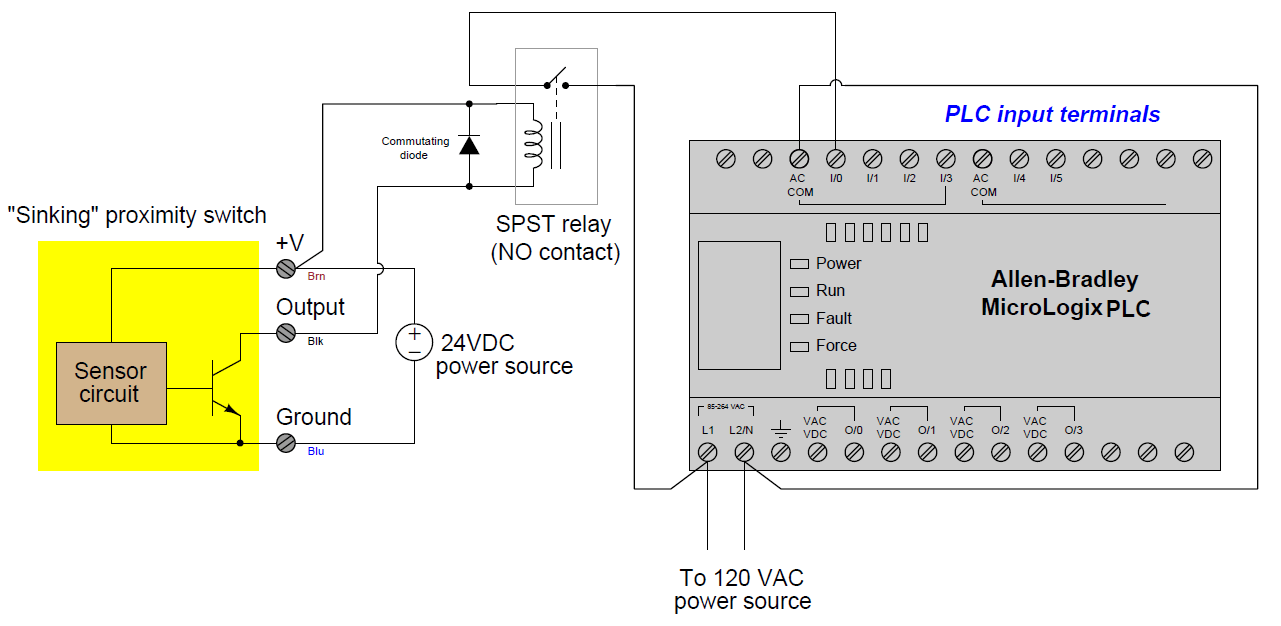 hight resolution of what is interposing relay