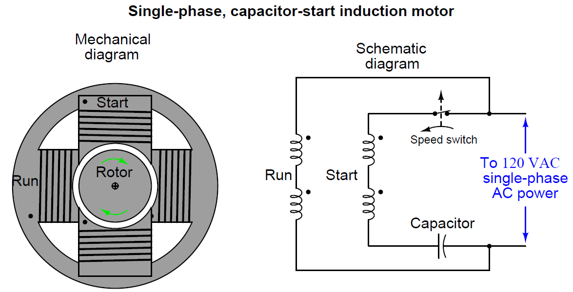 capacitor start ac induction motor