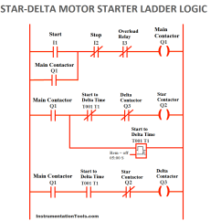 Star Delta Wiring Diagram Motor Auto Tester Plc Program For Starter Instrumentation Tools