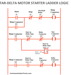 ladder diagram programming pdf wiring diagram details plc programming ladder diagram pdf [ 1254 x 1064 Pixel ]