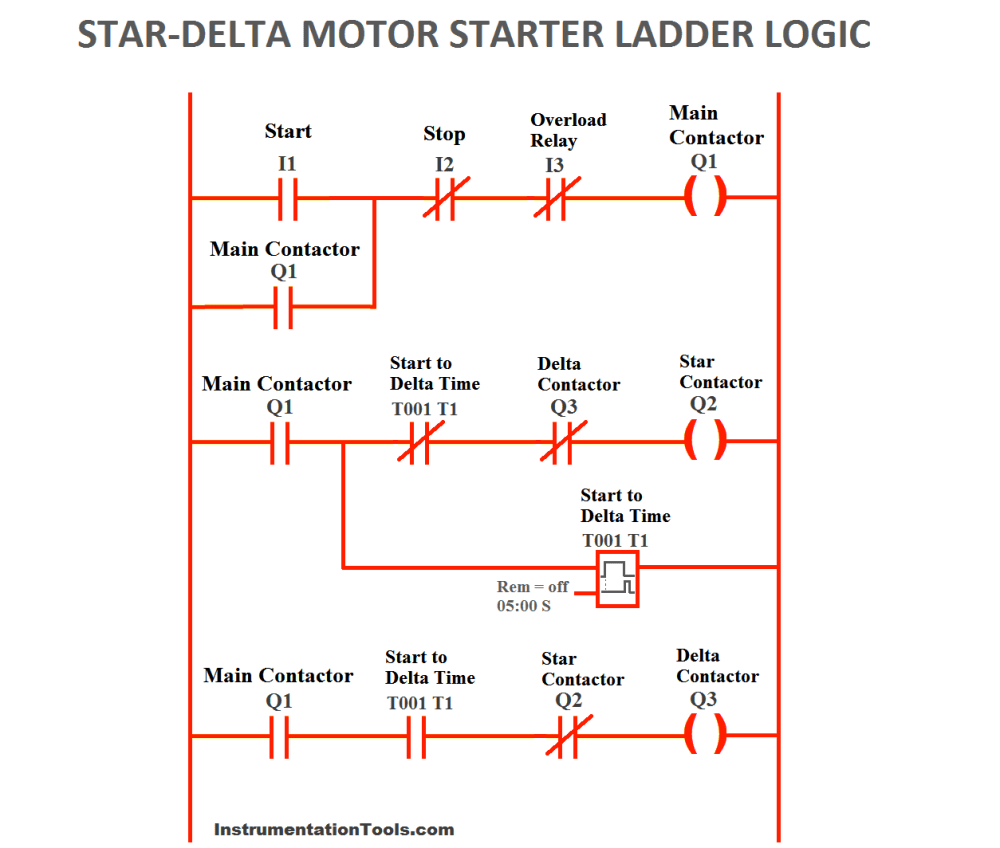 medium resolution of star delta motor plc ladder logic