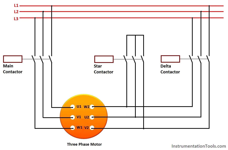 hight resolution of three phase motor star delta principle