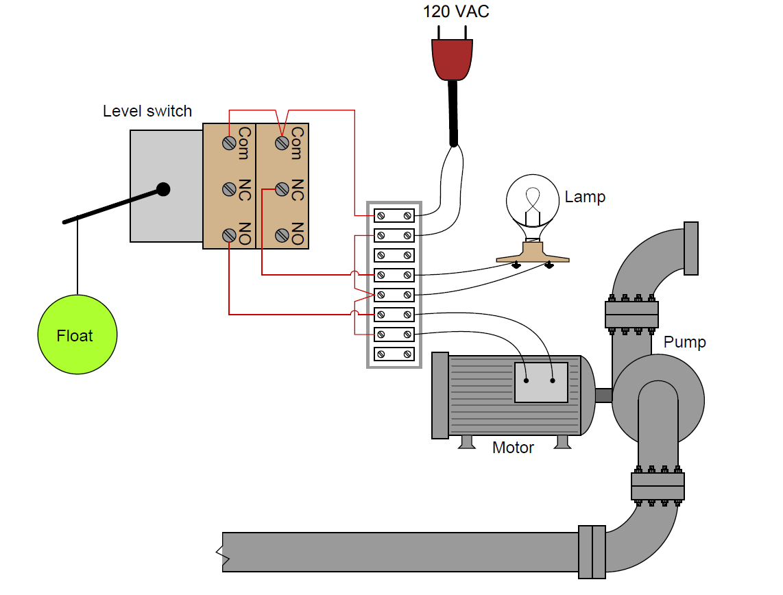 float switch wiring diagram dogfish shark dissection type level to control a pump instrumentation