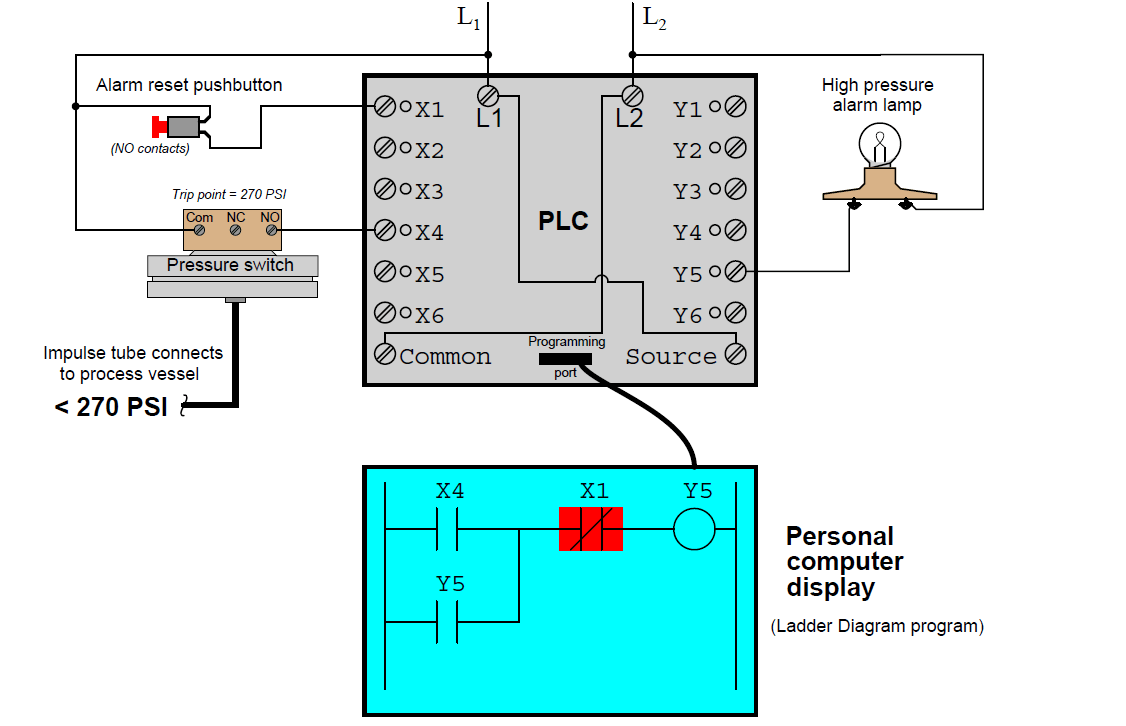 hight resolution of how to read plc ladder logic