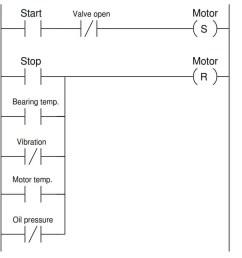 plc pump permissive interlocks [ 1014 x 796 Pixel ]