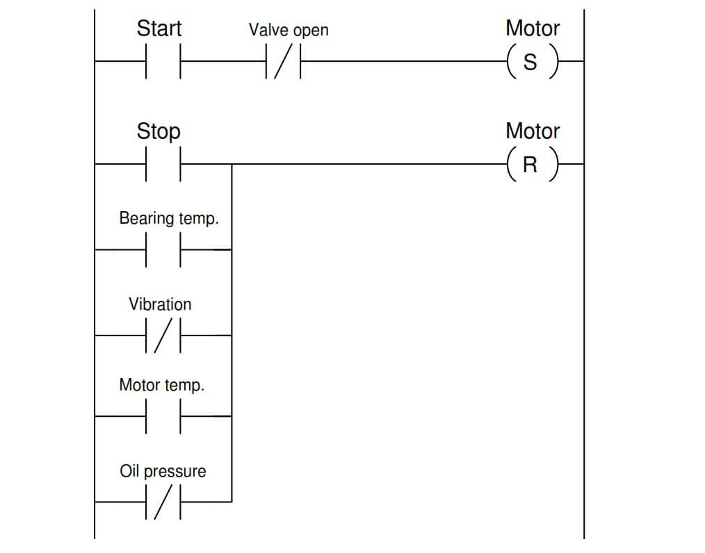 hight resolution of plc pump permissive interlocks