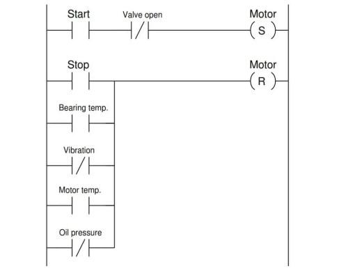 small resolution of plc pump permissive interlocks