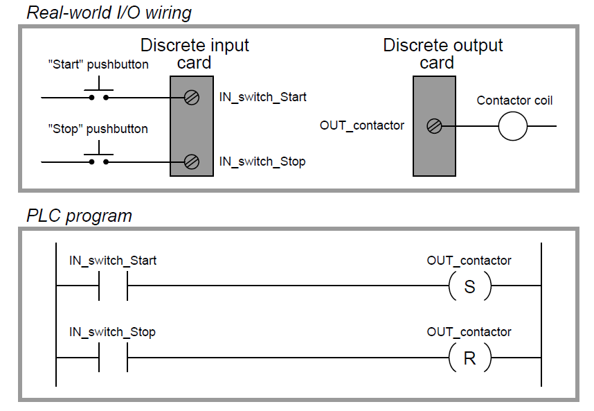 Enchanting Start Stop Circuit Ornament - Wiring Diagram Ideas ...