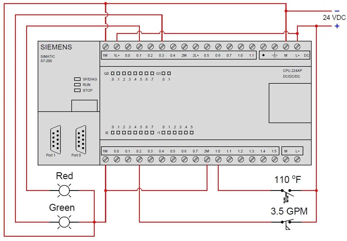 hight resolution of siemens plc block diagram