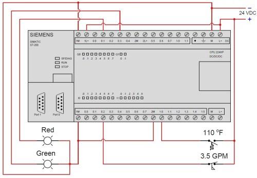 small resolution of siemens plc block diagram
