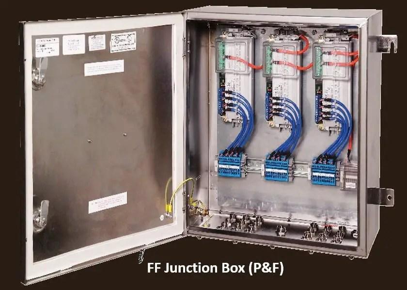 4 20ma Junction Box Versus Fieldbus Ff Junction Box
