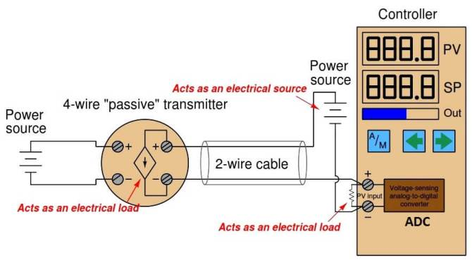 4wire passive versus active transmitters  instrumentation