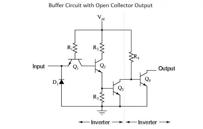Buffer Gate Instrumentation Tools