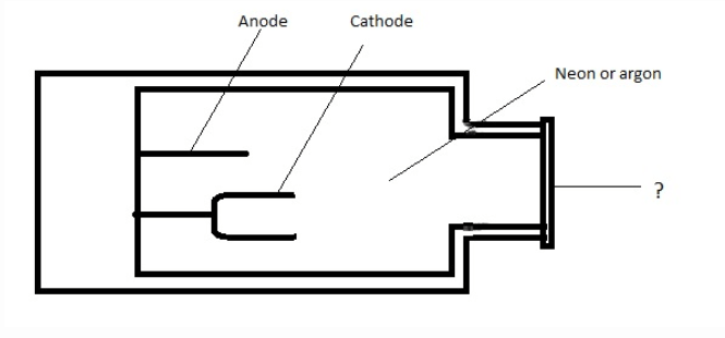 Atomic Absorption Spectroscopy Questions & Answers