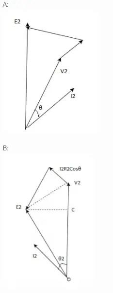 Voltage Regulation of Transformer Instrumentation Tools