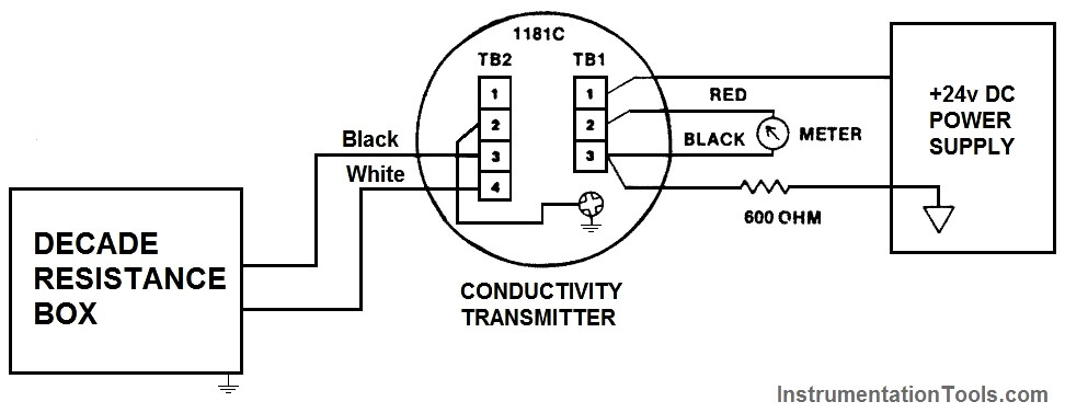 Conductivity Transmitter Calibration Procedure