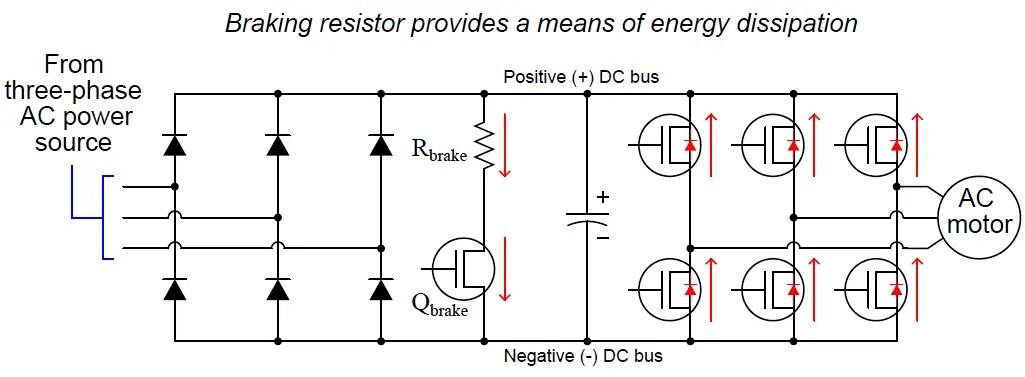 AC Motor Braking Instrumentation Tools