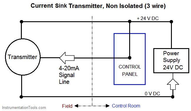 420 ma transmitter wiring types  2wire 3wire 4wire