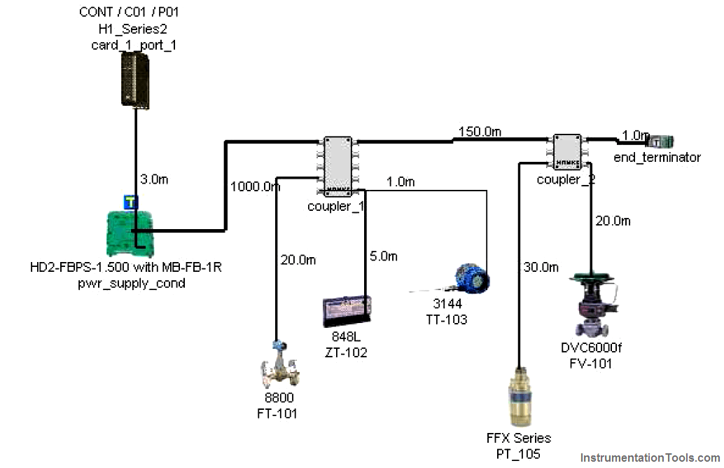 Foundation Fieldbus Segment Design Instrumentation Tools