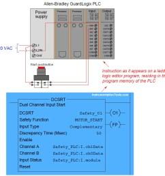 safety plc programming [ 955 x 963 Pixel ]