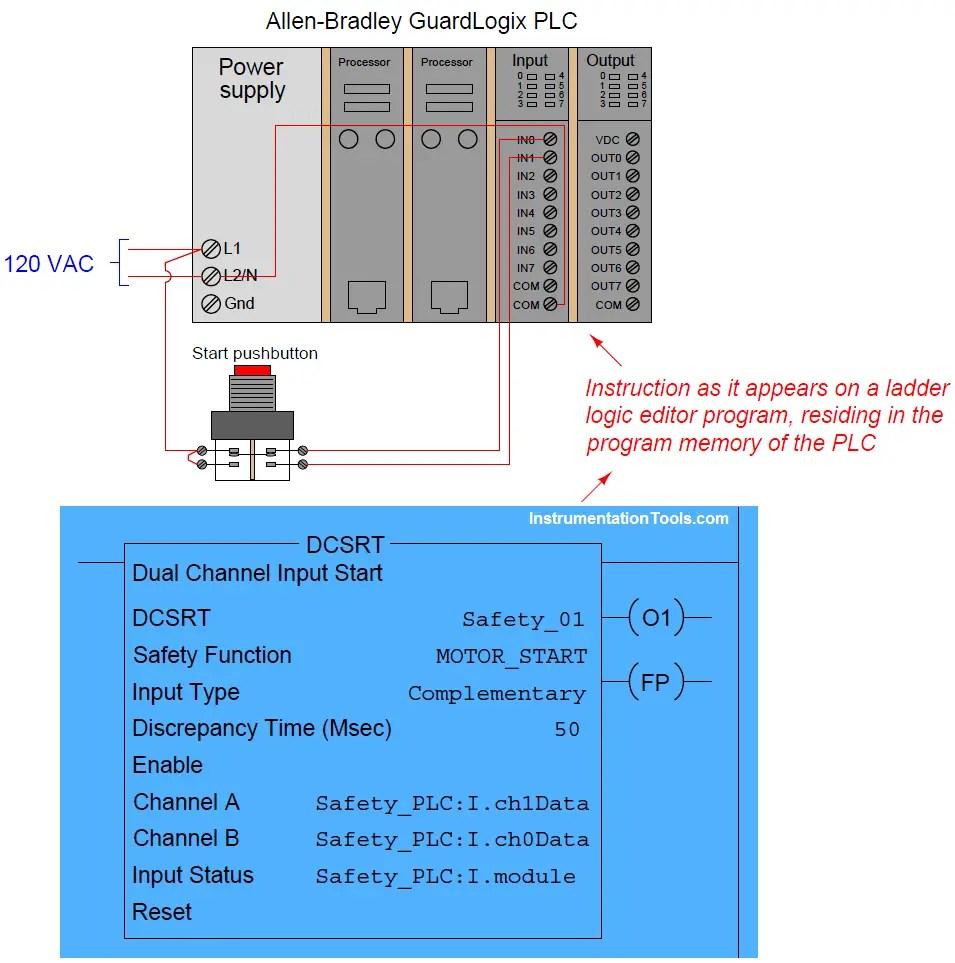 medium resolution of safety plc programming