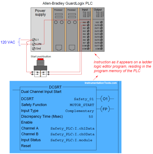 small resolution of safety plc programming
