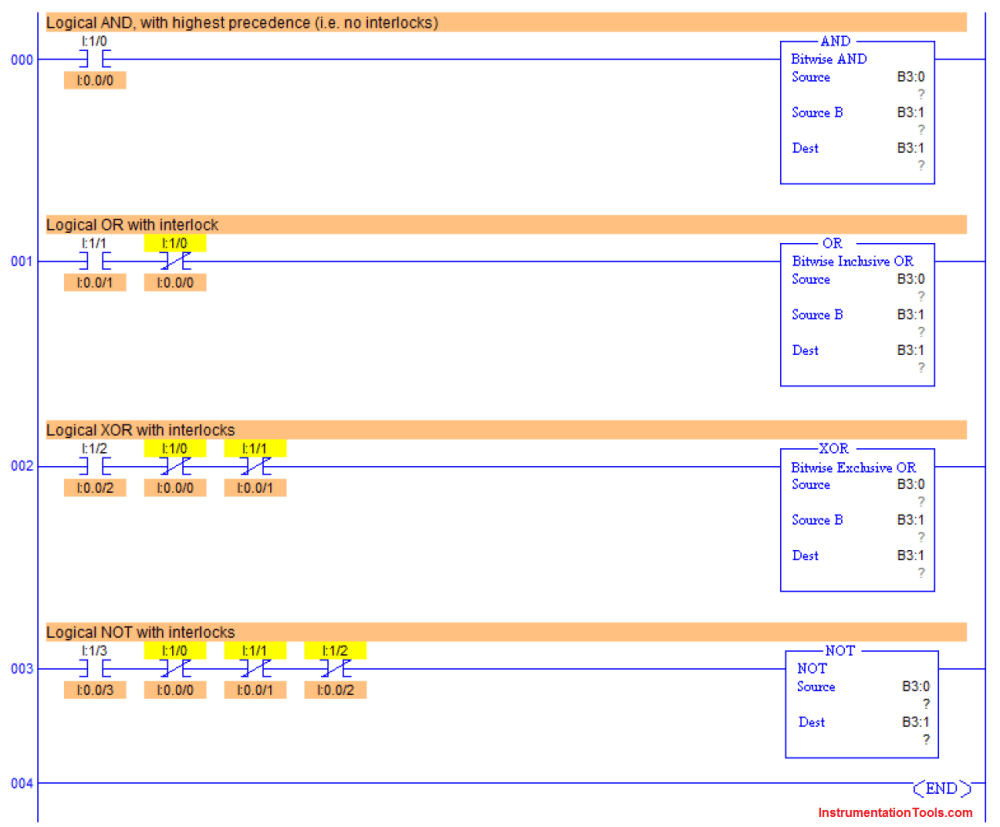 medium resolution of plc logic gate