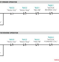 plc ladder diagram for forward reverse control of motor three phase  [ 1104 x 778 Pixel ]