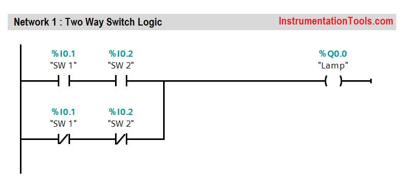 3 way switch ladder diagram how to wire a hot rod wiring blog plc program for two logic light control california
