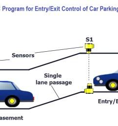 plc car parking program [ 1326 x 671 Pixel ]