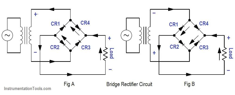Full-Wave Rectifier Circuit Instrumentation Tools
