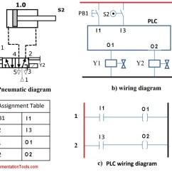 Allen Bradley Plc Wiring Diagrams Farmall H Diagram 6 Volt Cylinder Three Designenvy Co Pneumatic Circuit Control Programming System Rh Instrumentationtools Com Input Basics