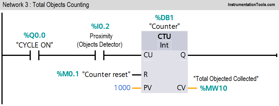 Count and Pack Objects from Conveyor using PLC Ladder Logic