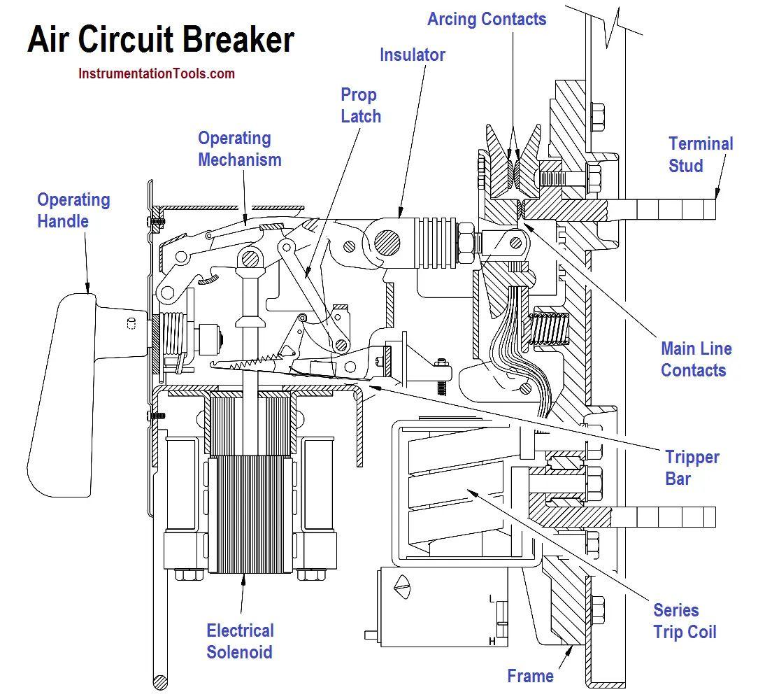 oil circuit breaker electrical idea