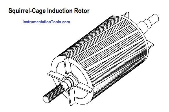 Induction Motor Instrumentation Tools
