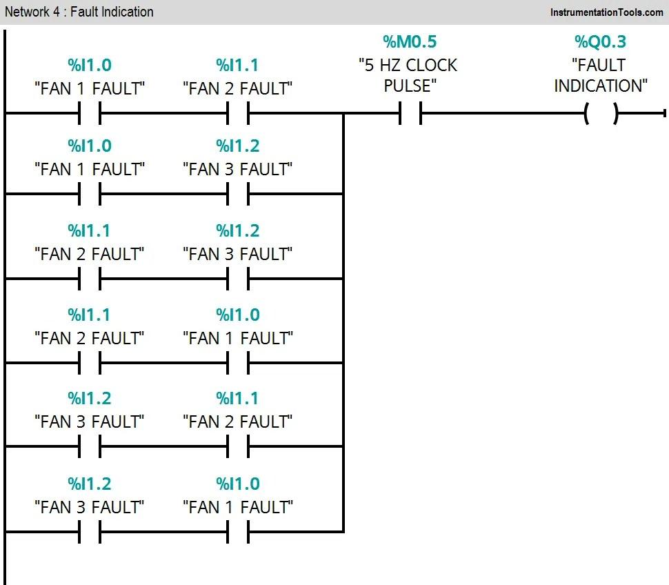 medium resolution of  program for fan control unit