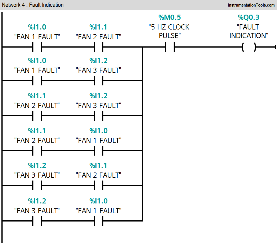 hight resolution of  program for fan control unit